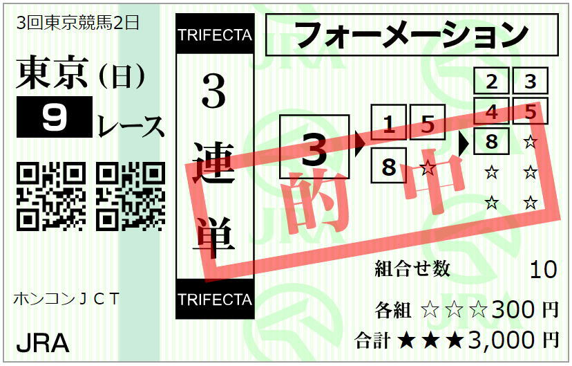 指数1-3-4位で払い戻し98万円のご報告